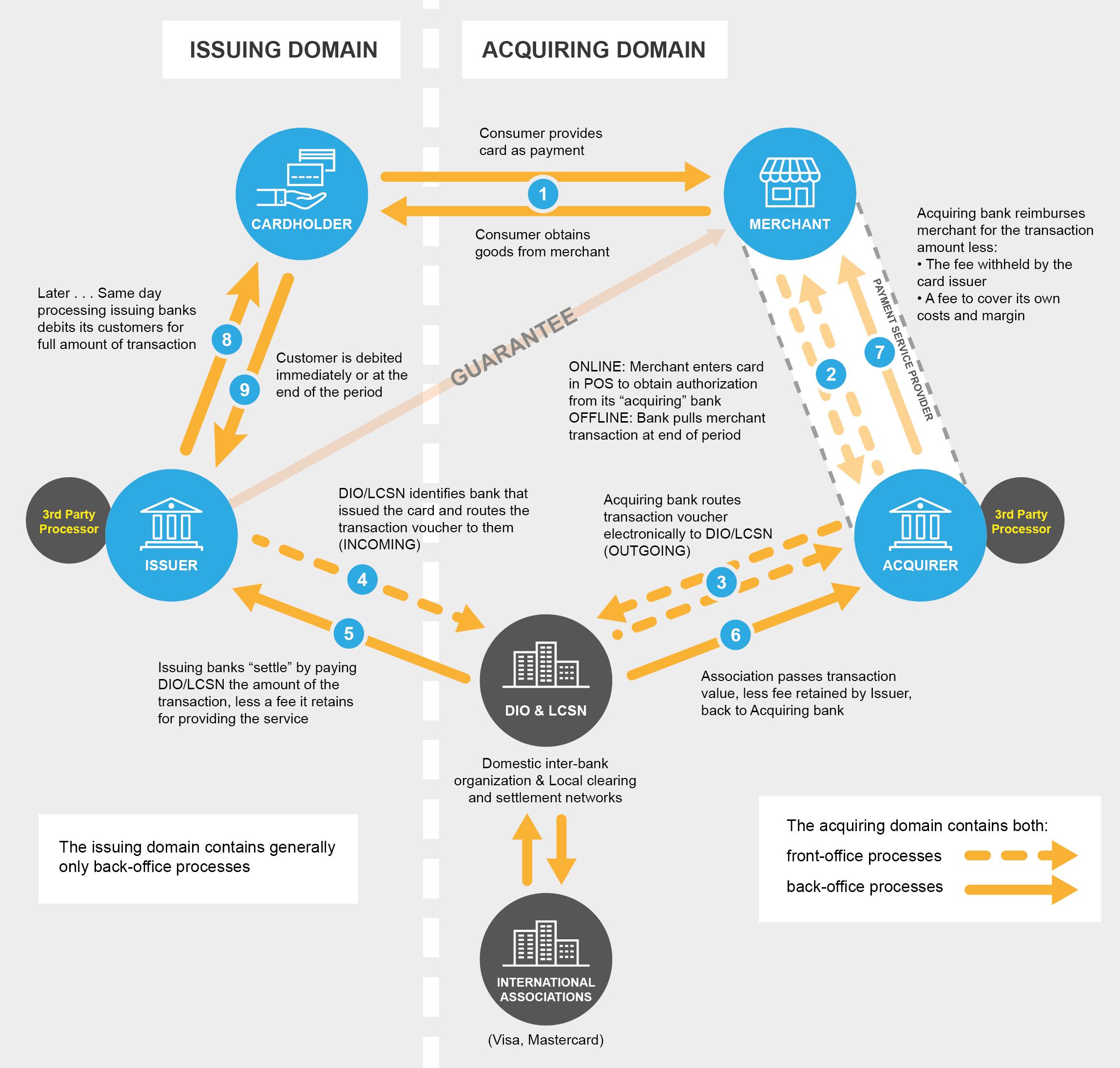 EPA-diagrams_full copy